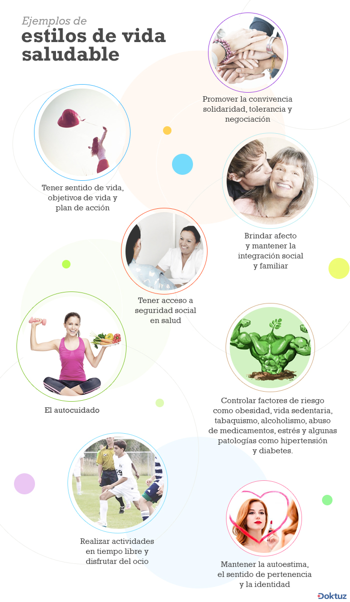 Estilos De Vida Saludable Doktuz
