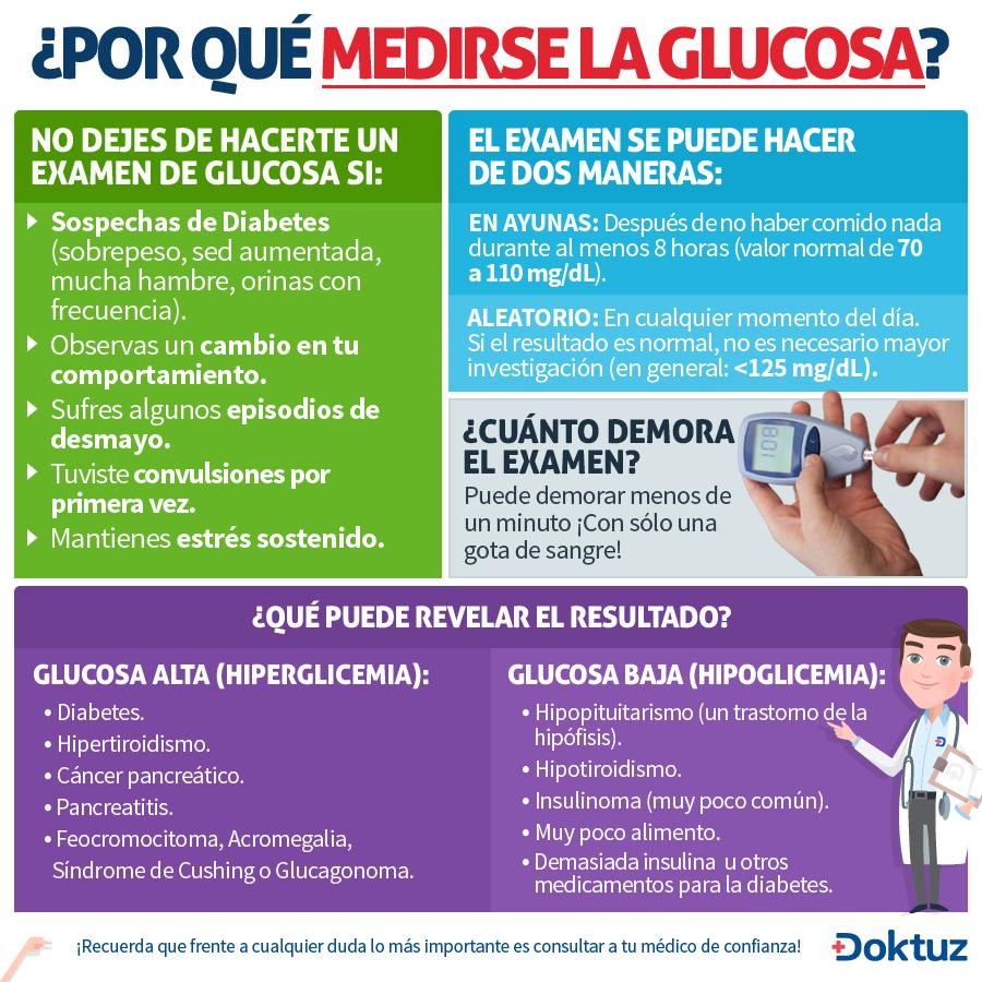 ¿Por qué medirse la glucosa?|| Doktuz